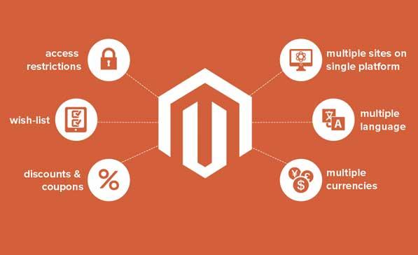 Magento 2 webshop ontwikkeling op maar - Baldwin